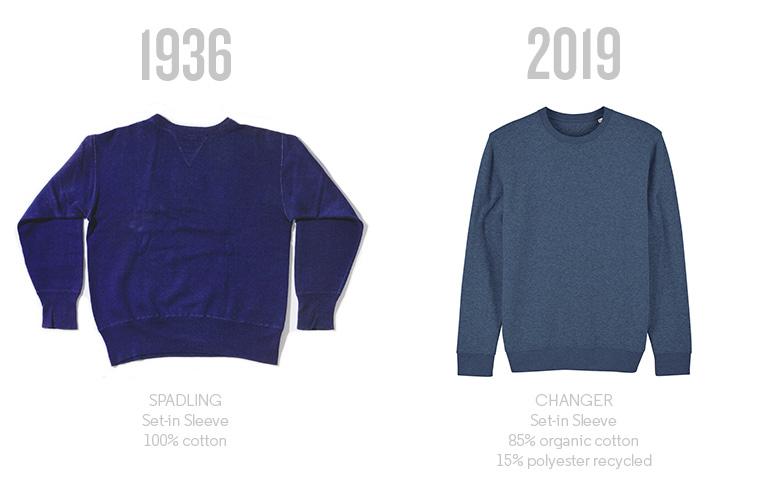 1213ef5110f The history of the crewneck sweatshirt   Stanley/Stella